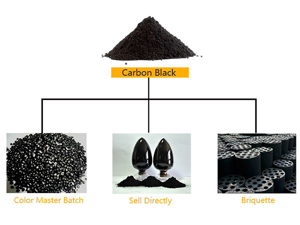 Green Renewable Waste Oil         carbon black Refining Project