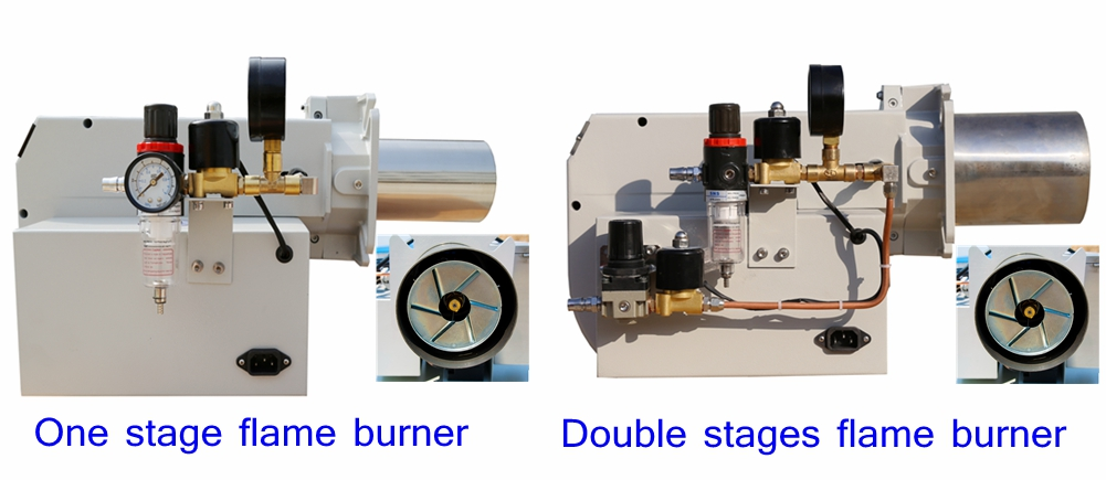 double stages glycerin burners